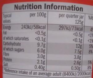 Lidl Batts Chilli Con Carne Sauce Nutrition Calories